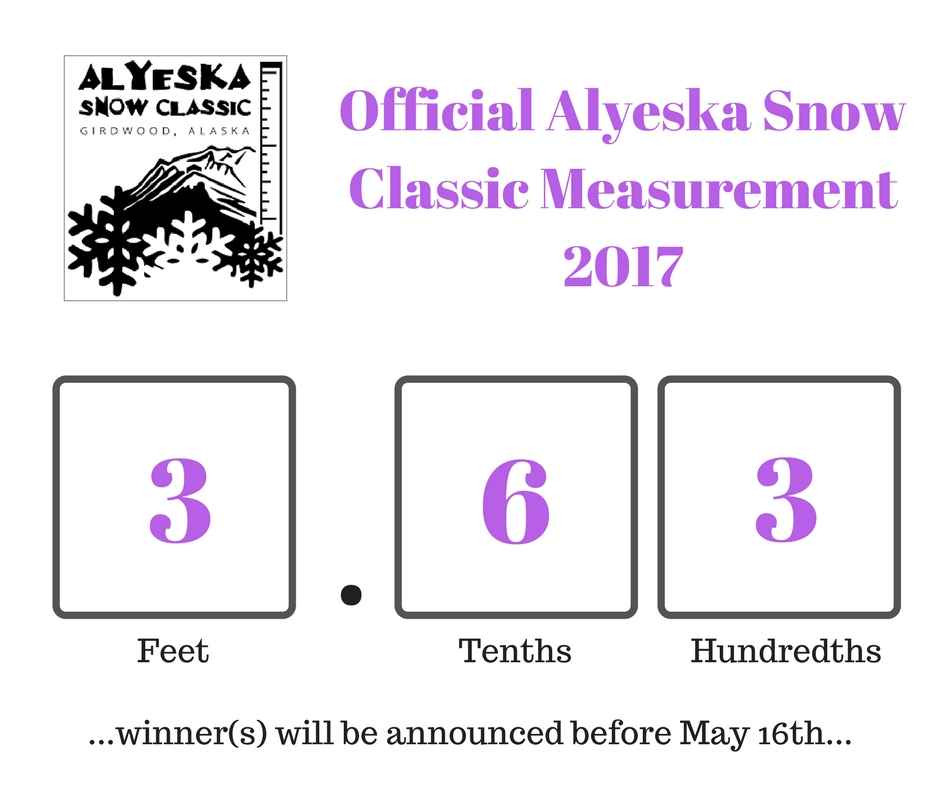 Alyeska Snow Classic Measurement 2017